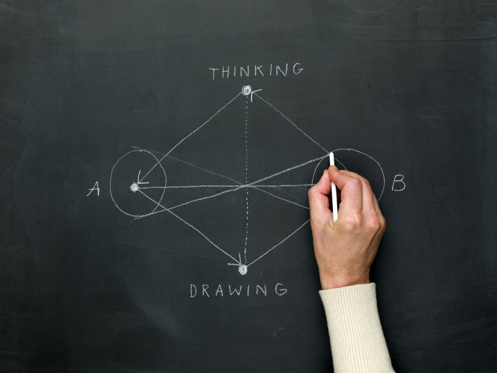 Nikolaus Gansterer, Thinking Drawing Diagram, 2011, chalk on blackboard, dimensions variables