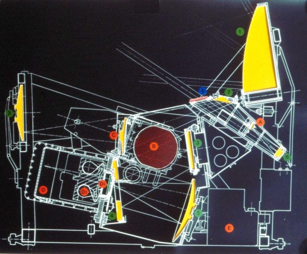 Exposition Prototypes - Very Wide Field Camera (VWFC), schéma