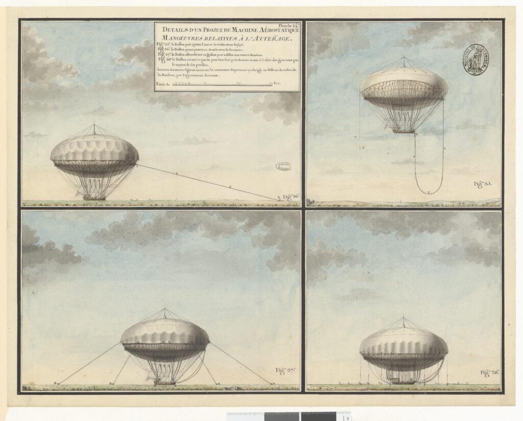Jean-Baptiste Meusnier de La Place, Projet de machine aérostatique, 1784